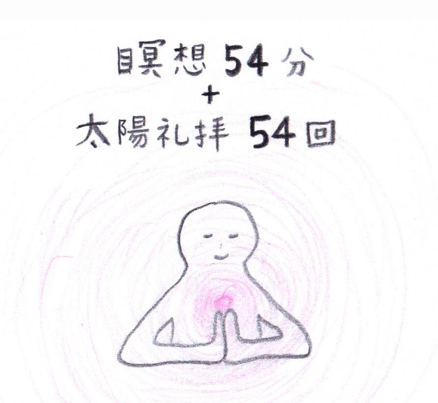 12/29、瞑想54分 + 太陽礼拝54回 @わに